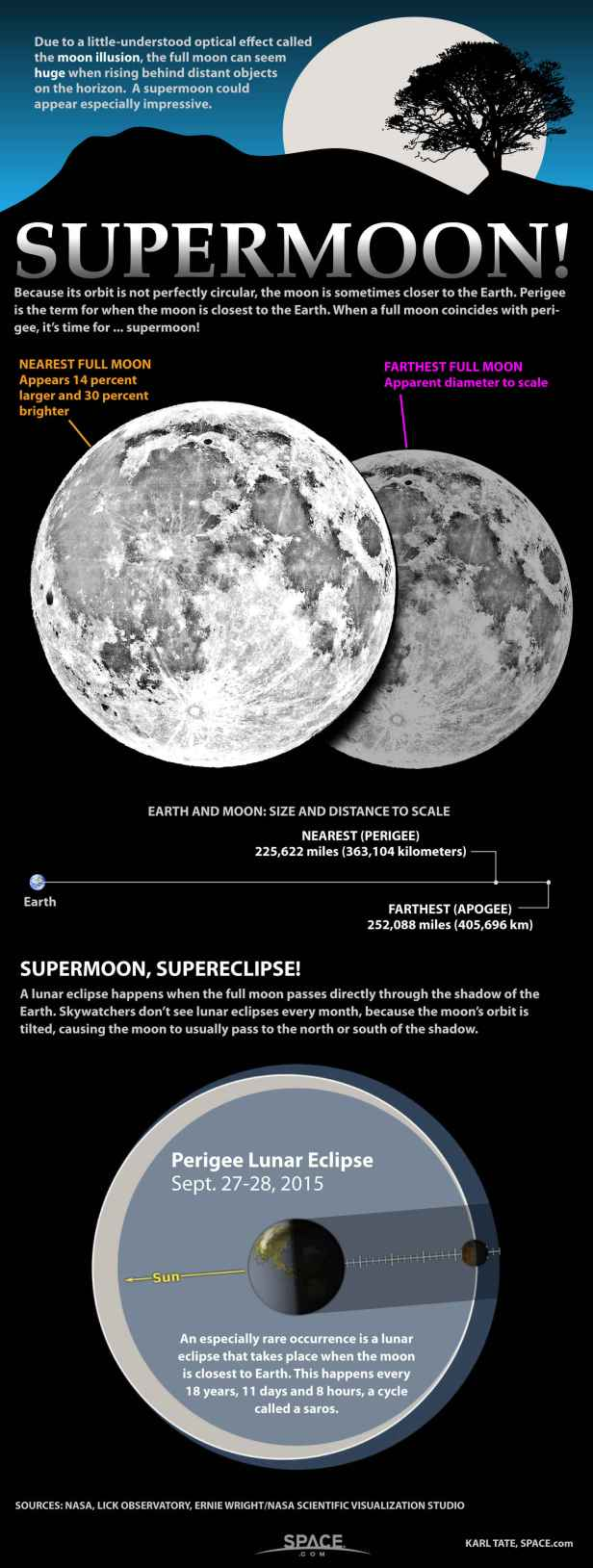 supermoon-lunar-perigee-huge-150914b-02